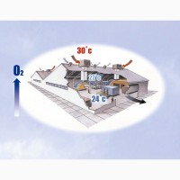 Испарительные охладители (кондиционеры) для больших объемов воздуха