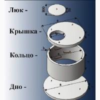 Бетонные кольца, крышки, днища, Кривой Рог