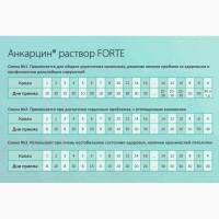 Amrita Анкарцин раствор Форте, 50 мл